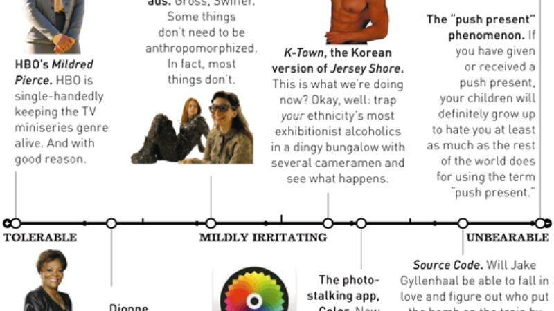 Illustration for article titled April 6, 2011