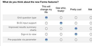 Illustration for article titled Google Docs Beefs Up its Response-Gathering Forms