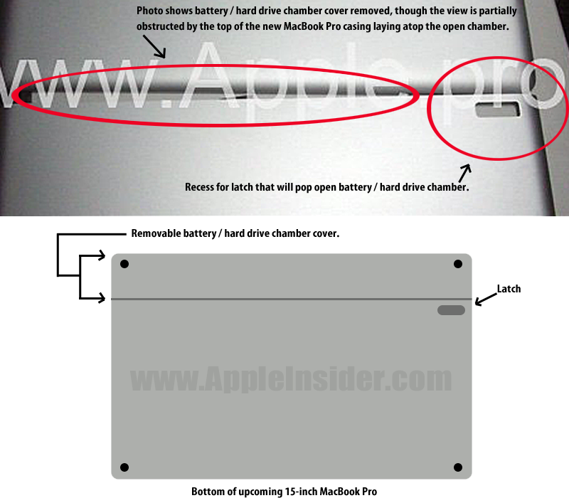 Illustration for article titled That Blurry Shot Really Was New MacBook Pro