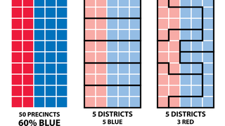 Supreme Court Kind Of Makes Up New Way To Stop Gerrymandering