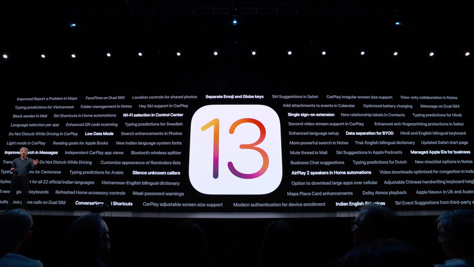 All the Big iOS 13 Changes Apple Announced at WWDC 19