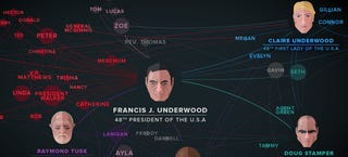 Illustration for article titled Map shows the power connections in House of Cards