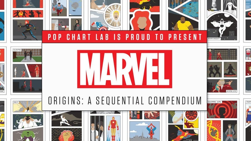 Marvel Origins: A Sequential Compendium | Pop Chart Lab | 20% off with code EXSALESIOR