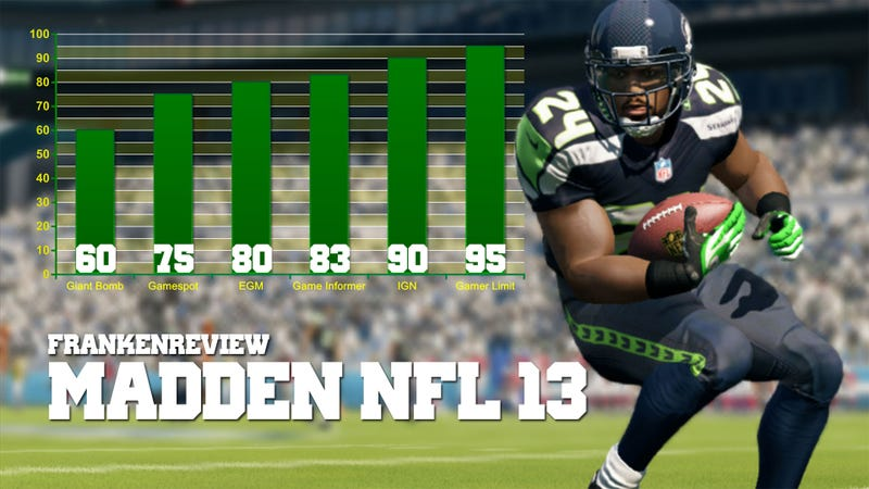 Illustration for article titled The Internet Game Critics Carry Madden NFL 13 to the 95 Yard Line
