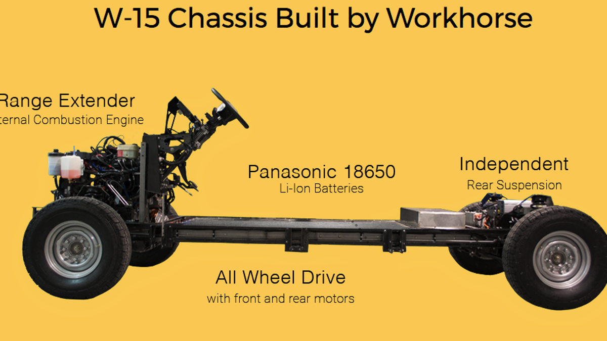Here's Everything You Need to Know About Workhorse, the EV