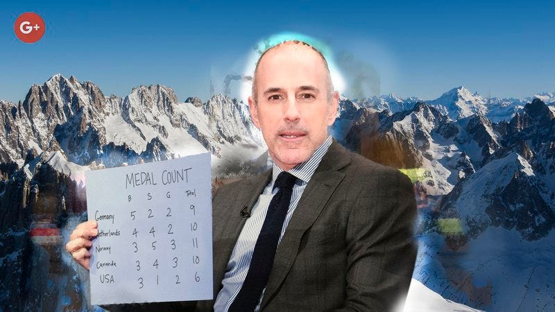Matt Lauer using the glacier background on Google Hangouts