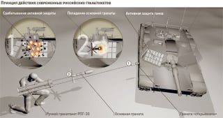 """Illustration for article titled Russia's New Armor-Fooling Rocket Grenade Is An """"Abrams Killer"""" Apparently"""
