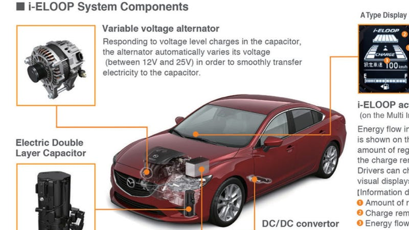 Mazda May Be Going Kicking And Screaming Into The Hybrid Game, But Donu0027t  Think Theyu0027re Opposed To Electricity. Theyu0027ve Found A Nifty And Efficient  Way To ...
