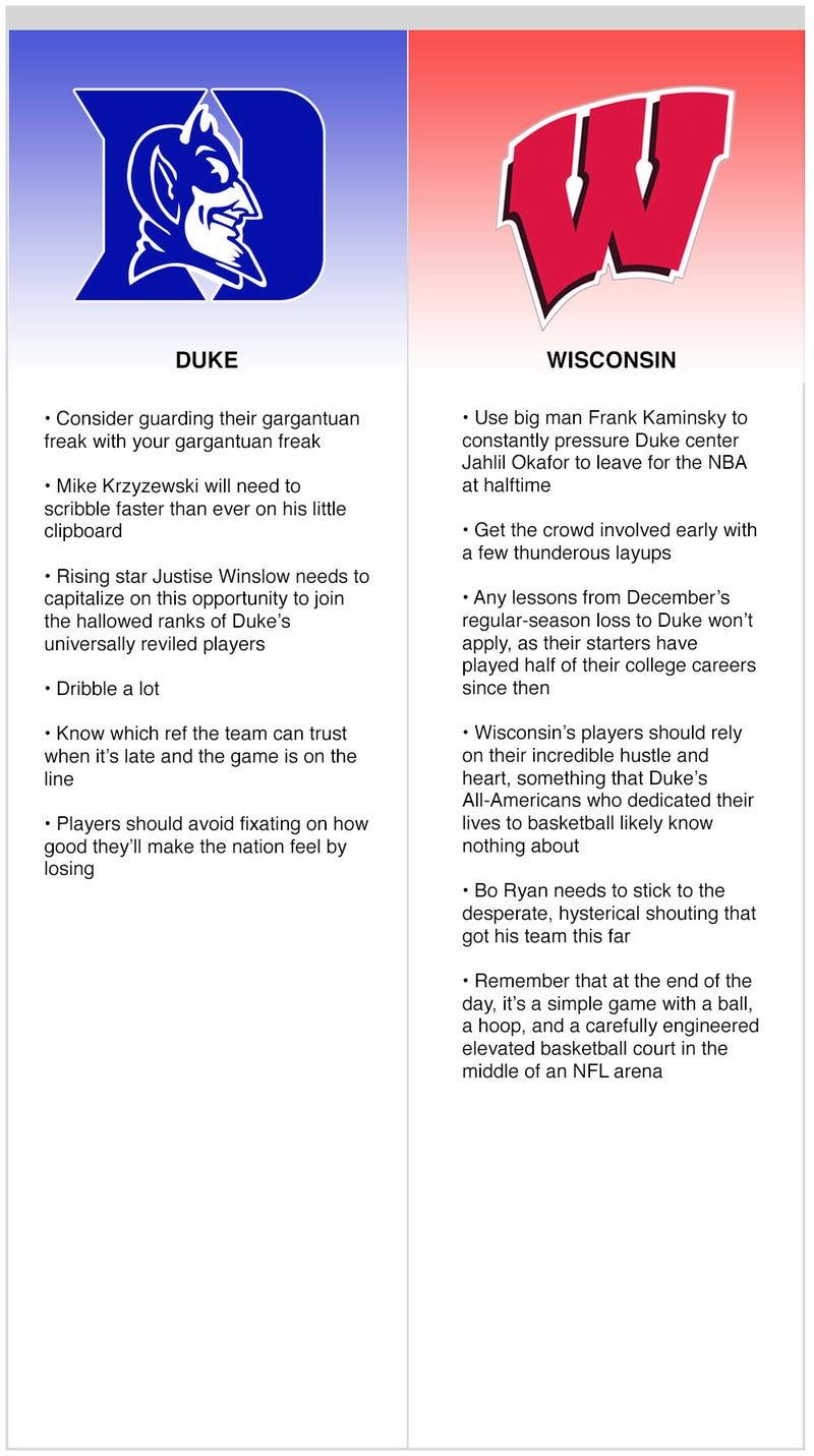 Illustration for article titled Keys To The Matchup:Duke vs. Wisconsin