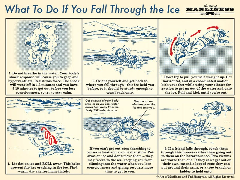 Illustration for article titled Survive a Fall Through Ice with This Illustrated Guide