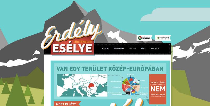 Illustration for article titled Mi lenne, ha reklámügynökségek oldanák meg az erdélyi kérdést?