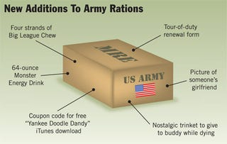 Illustration for article titled New Additions To Army Rations