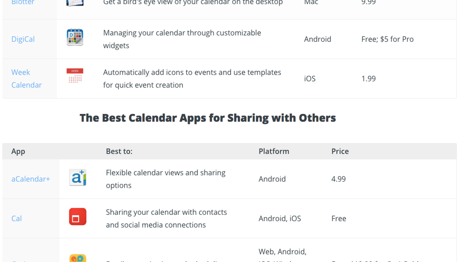 Use This Cheat Sheet to Choose the Best Calendar App for You