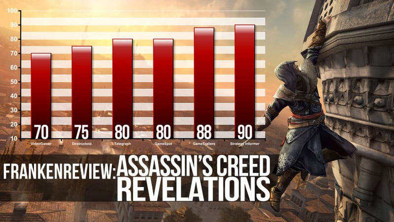 Illustration for article titled Assassin's Creed Revelations Stealthily Kills a String of Perfect Review Scores
