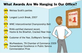 Illustration for article titled What Awards Are We Hanging In Our Office?