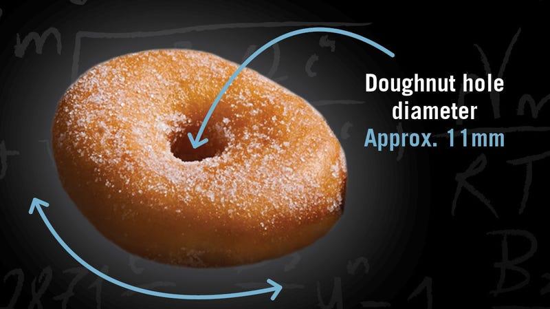 Illustration for article titled El donut perfecto depende del tamaño del agujero, según esta fórmula matemática