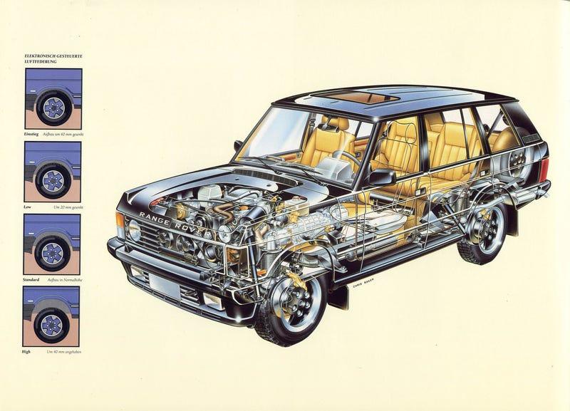 1993 Range Rover brochure