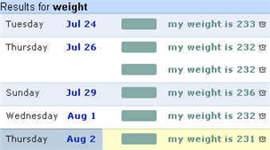 Illustration for article titled Track your weight with SMS and Google Calendar