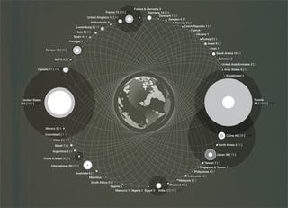 Illustration for article titled The Earth's Satellites, Visualized By Nation