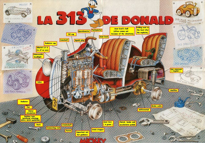 Illustration for article titled Donald Duck's car