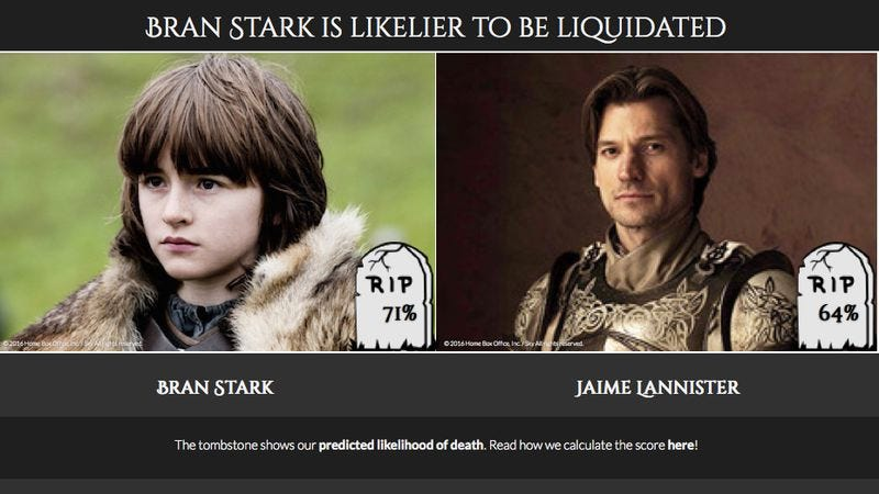 Illustration for article titled This algorithm predicts each Game Of Thrones character's likelihood of death