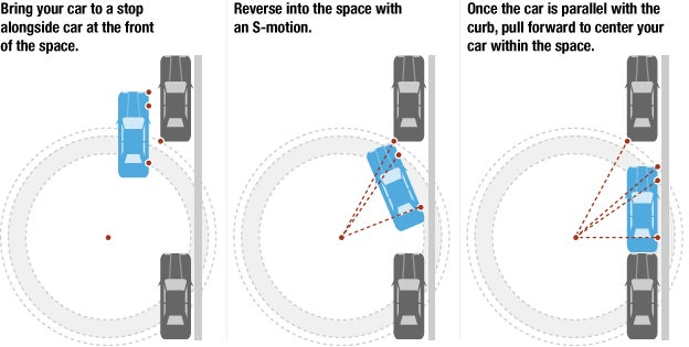 the right way to parallel park step by step rh lifehacker com parallel parking tips diagrams reverse parallel parking diagram