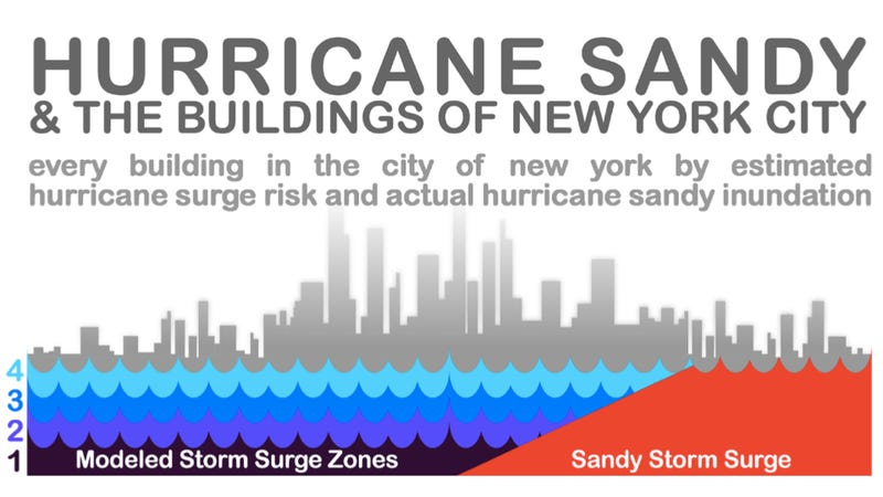 Illustration for article titled How well did NYC's flood analysis predict the reality of Hurricane Sandy?