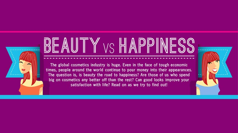 Illustration for article titled Americans Spend Billions on Beauty Products But Are Not Very Happy
