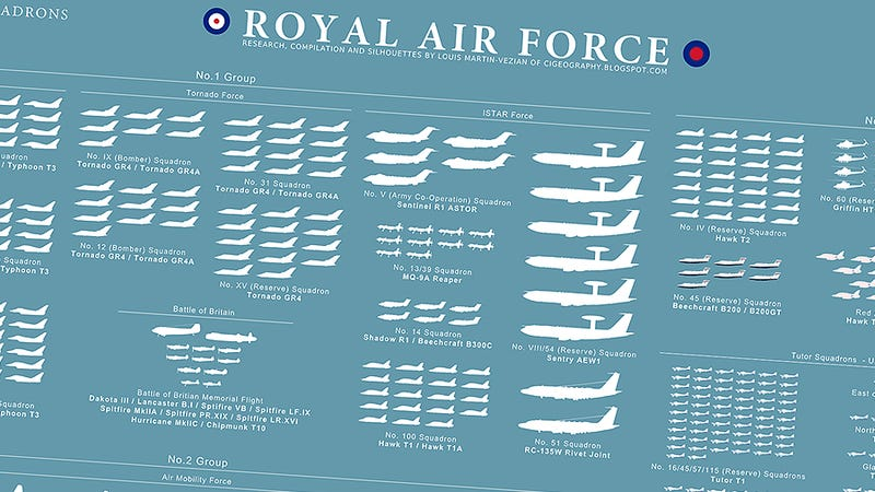 Illustration for article titled This Awesome Graphic Breaks Down The UK's Entire Military Aircraft Inventory