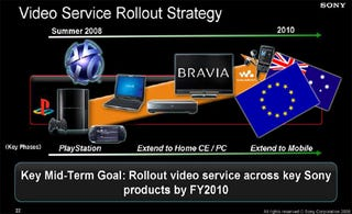 Illustration for article titled Sony Video Service Not Hitting Europe, Australia Until 2009 (At Least)