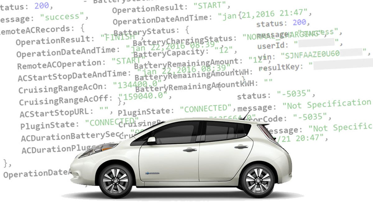 How The Nissan Leaf Can Be Hacked Via Web Browser From