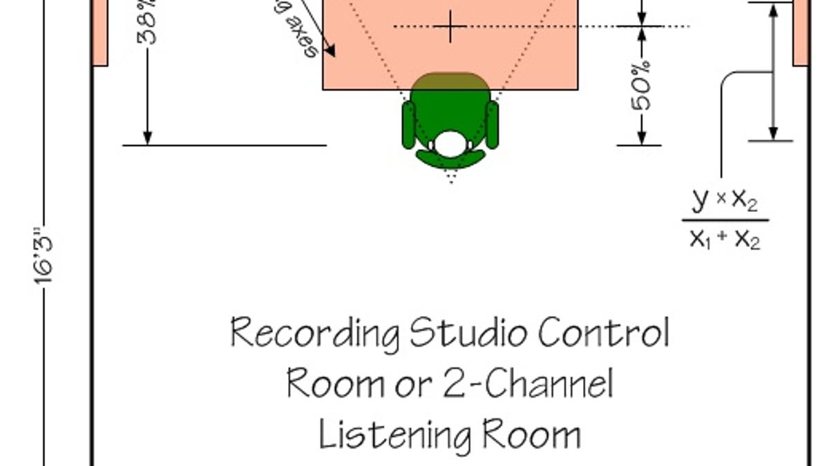 How To Be An Audiophile On The Cheap Live Sound Wiring Diagram
