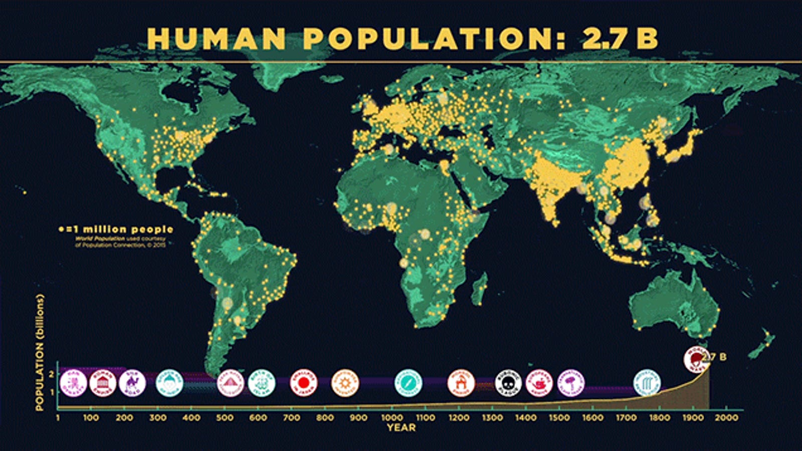 Watch How the World's Population Has Grown Over the Years