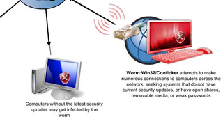 Illustration for article titled Protect Your Windows PC from the Conficker Worm