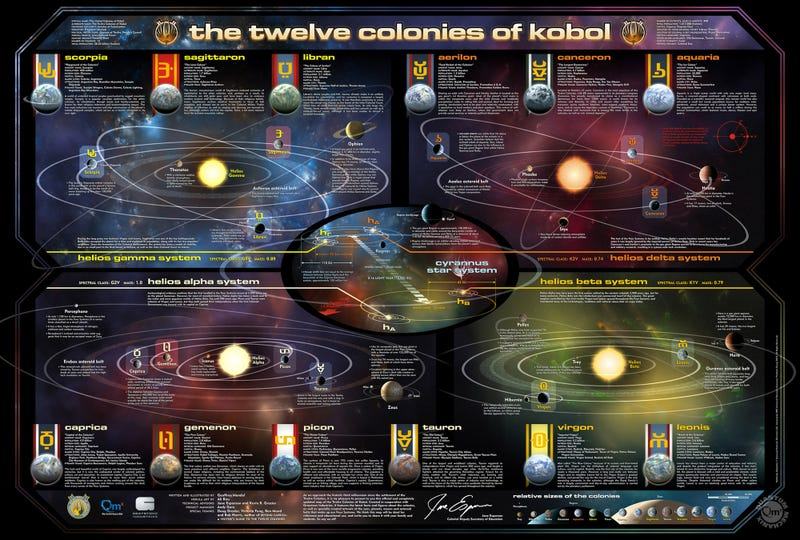 Illustration for article titled Detailed Map Of Battlestar Galactica's Twelve Colonies