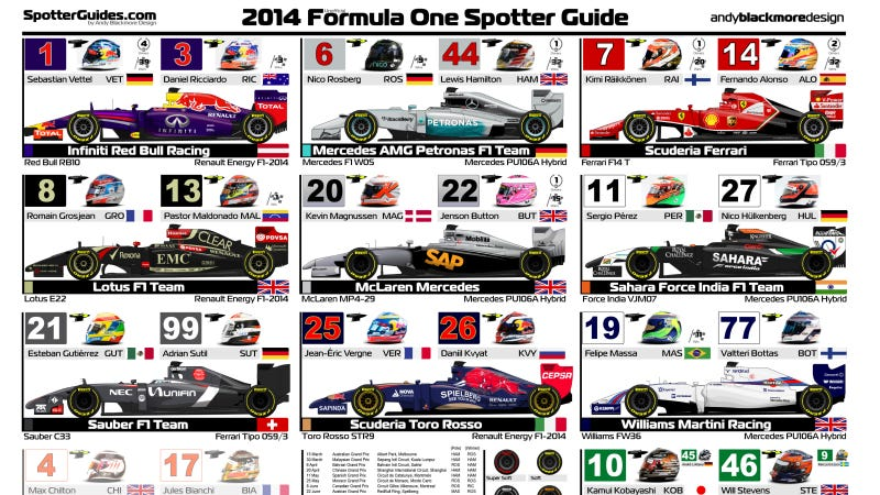 Illustration for article titled Formula One Spotter Guide For The Abu Dhabi Grand Prix