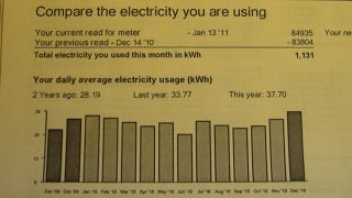 Illustration for article titled How the Chevy Volt gave one reviewer his largest electric bill ever