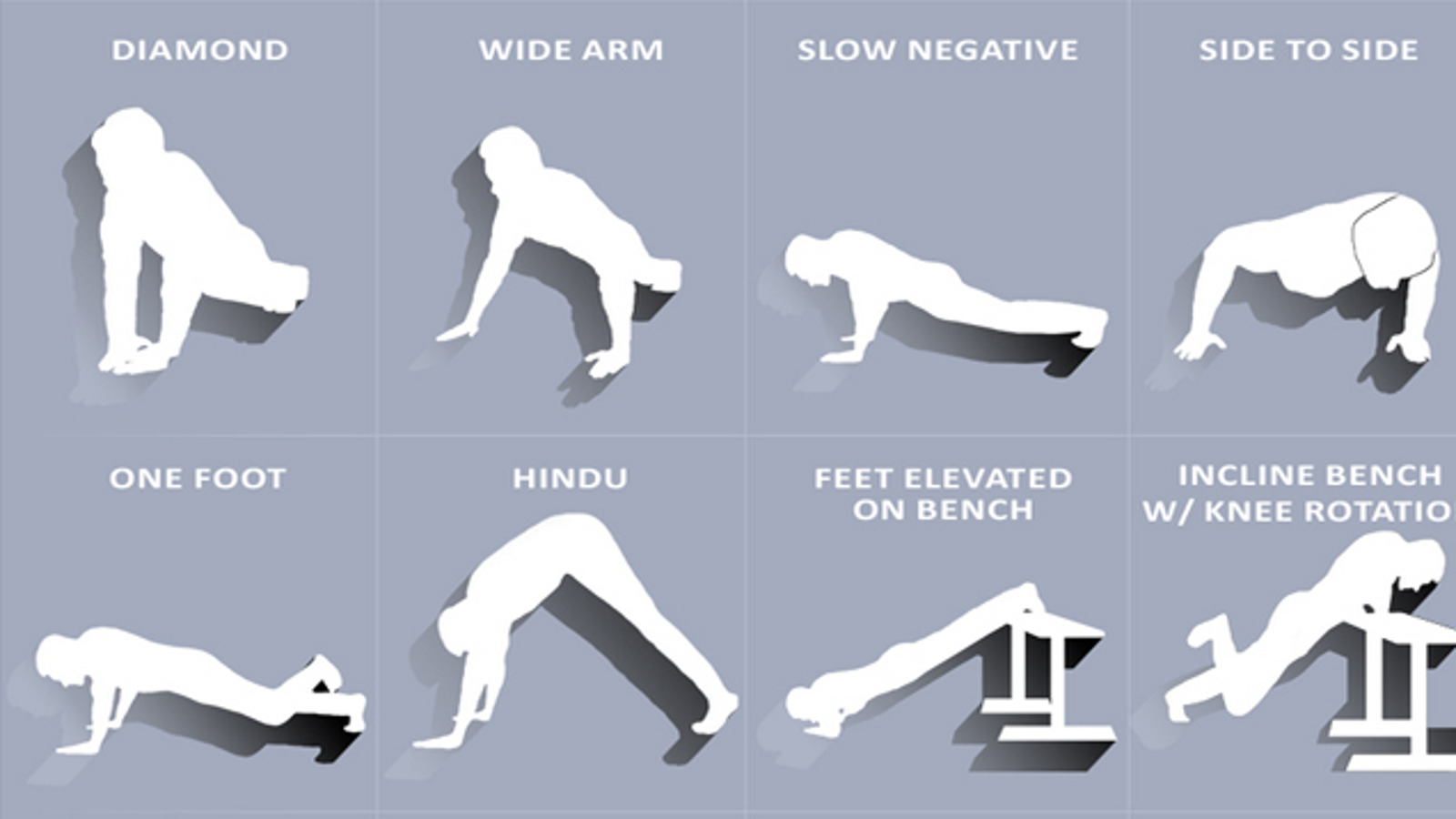 How To Build Muscle Fast With Pushups