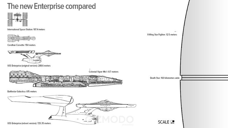 Enterprise star destroyer size comparison