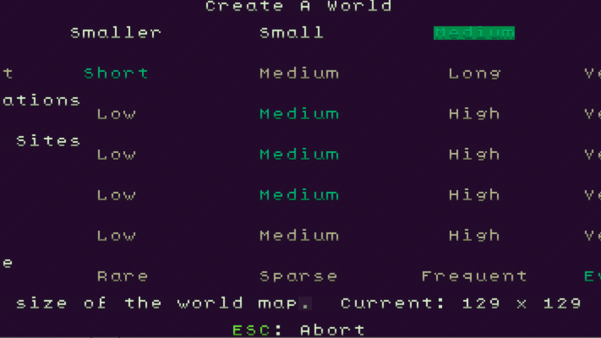 How To Get Into Dwarf Fortress