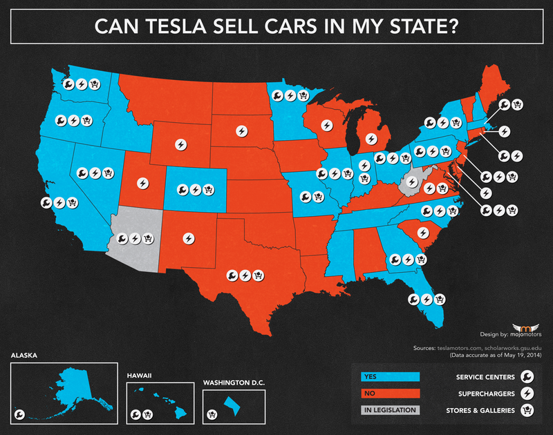 Illustration for article titled Tesla Was ALREADY Banned In Michigan