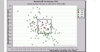 Illustration for article titled Jered Weaver Had A Pretty Generous Strike Zone During His No-Hitter