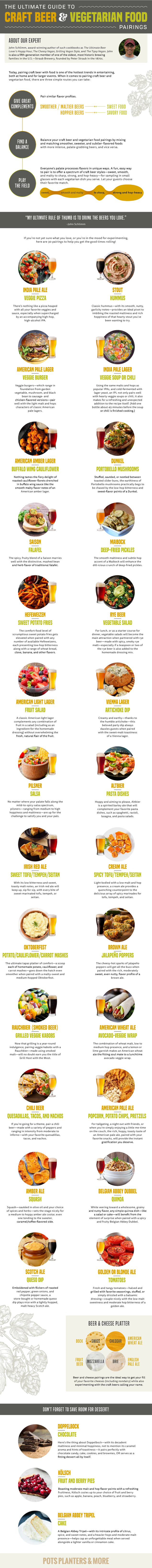 Perfectly Pair Craft Beer With Vegetarian Cuisine Using This Handy Guide