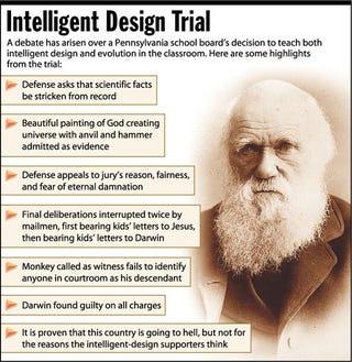 Illustration for article titled Intelligent Design Trial