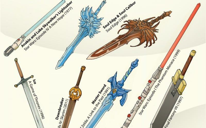 Illustration for article titled 60 de lasarmasmás míticas de fantasía y ciencia-ficción en unagenial infografía