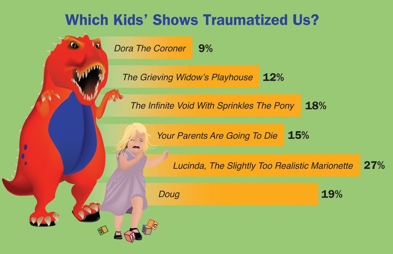 Illustration for article titled Which Kids' Shows Traumatized Us?