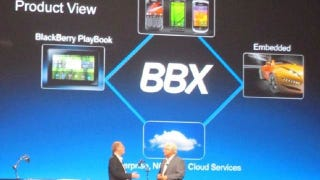 Illustration for article titled BlackBerry's New QNX Platform Is Called BBX