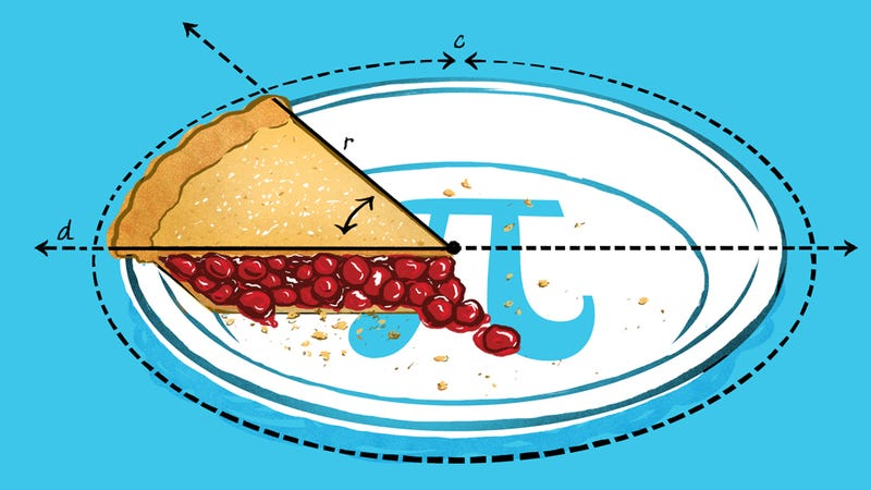 Illustration for article titled How to Bake Pi Uses Math to Solve the Cookbook Paradox