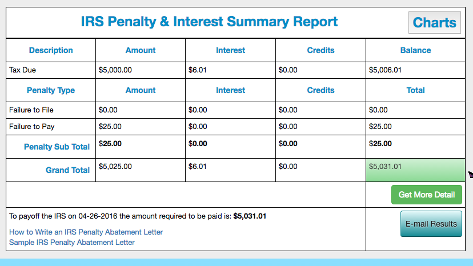 This Calculator Breaks Down Your IRS Late Fees