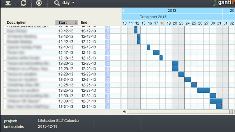 Ganttify Turns Your Google Calendar or Trello Board into a Gantt Chart